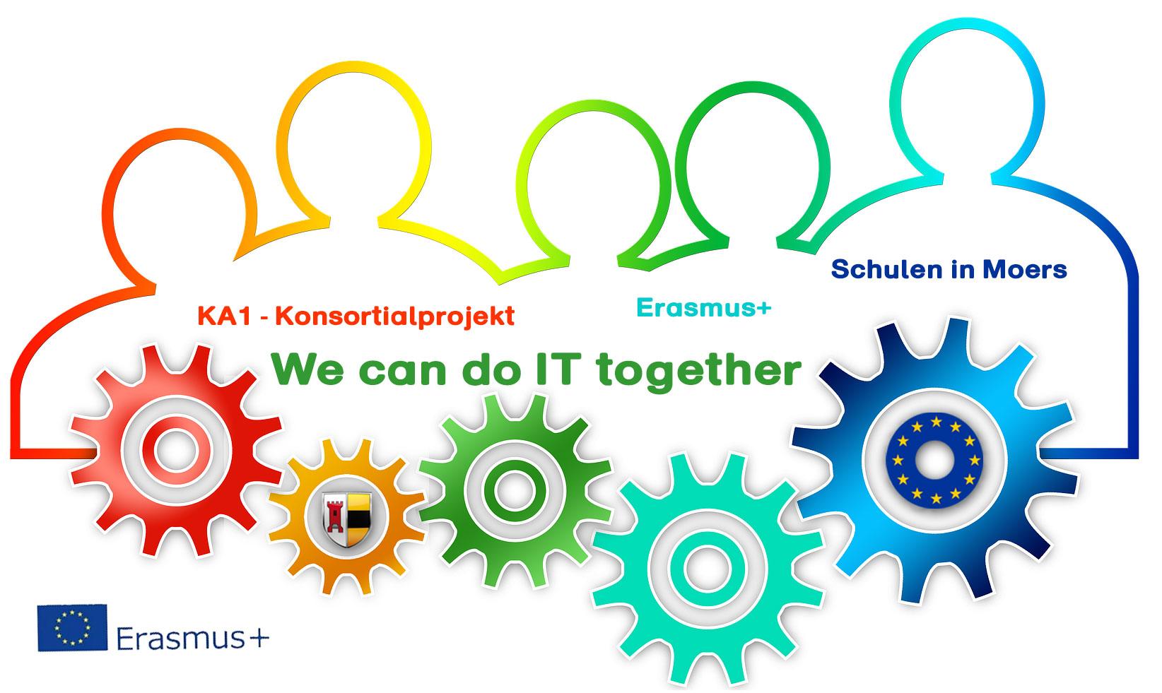 Erasmus Projekt KA1